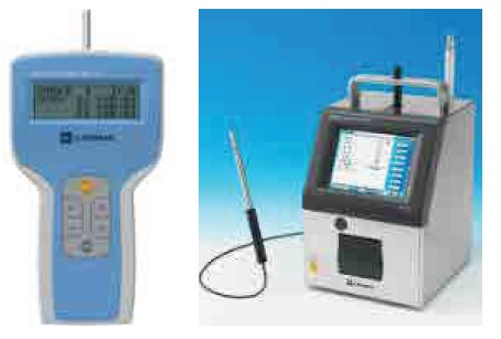 hand held and benchtop scanners